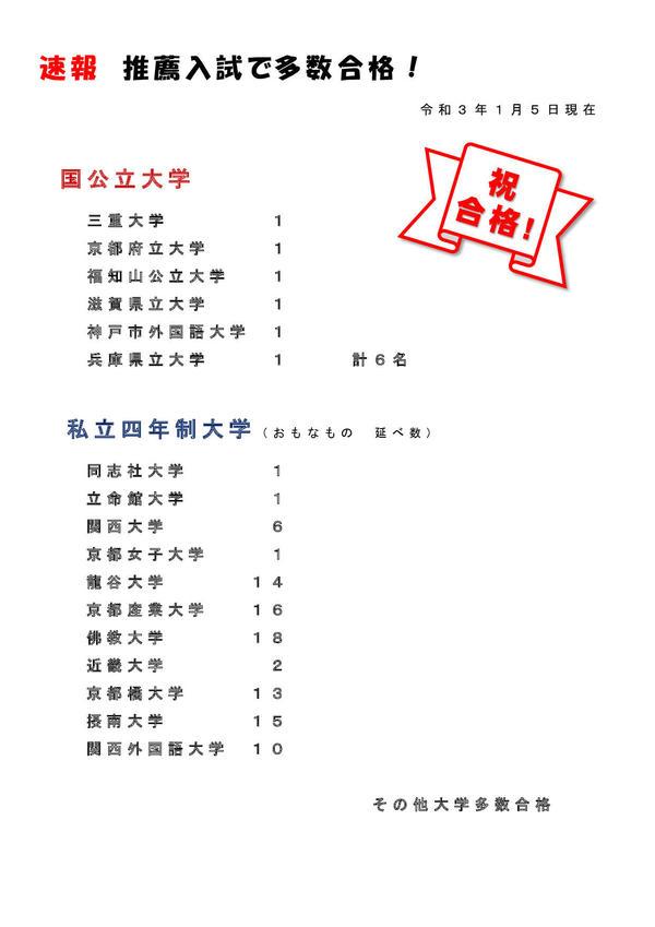 産業 発表 京都 大学 合格