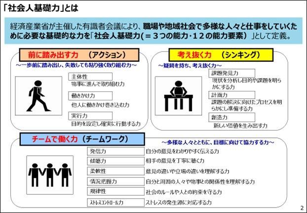 shakaijinkisoryokutoha.jpg