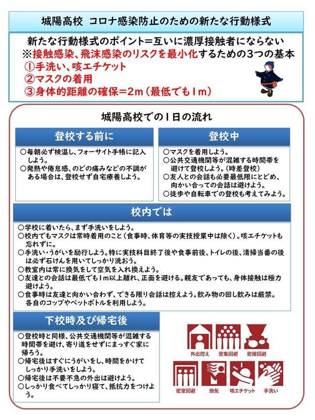 城陽高校での新しい生活様式.jpg