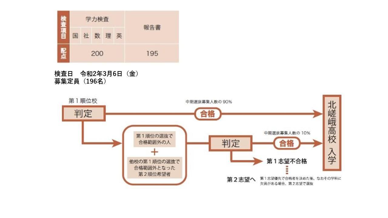 中期選抜.jpg