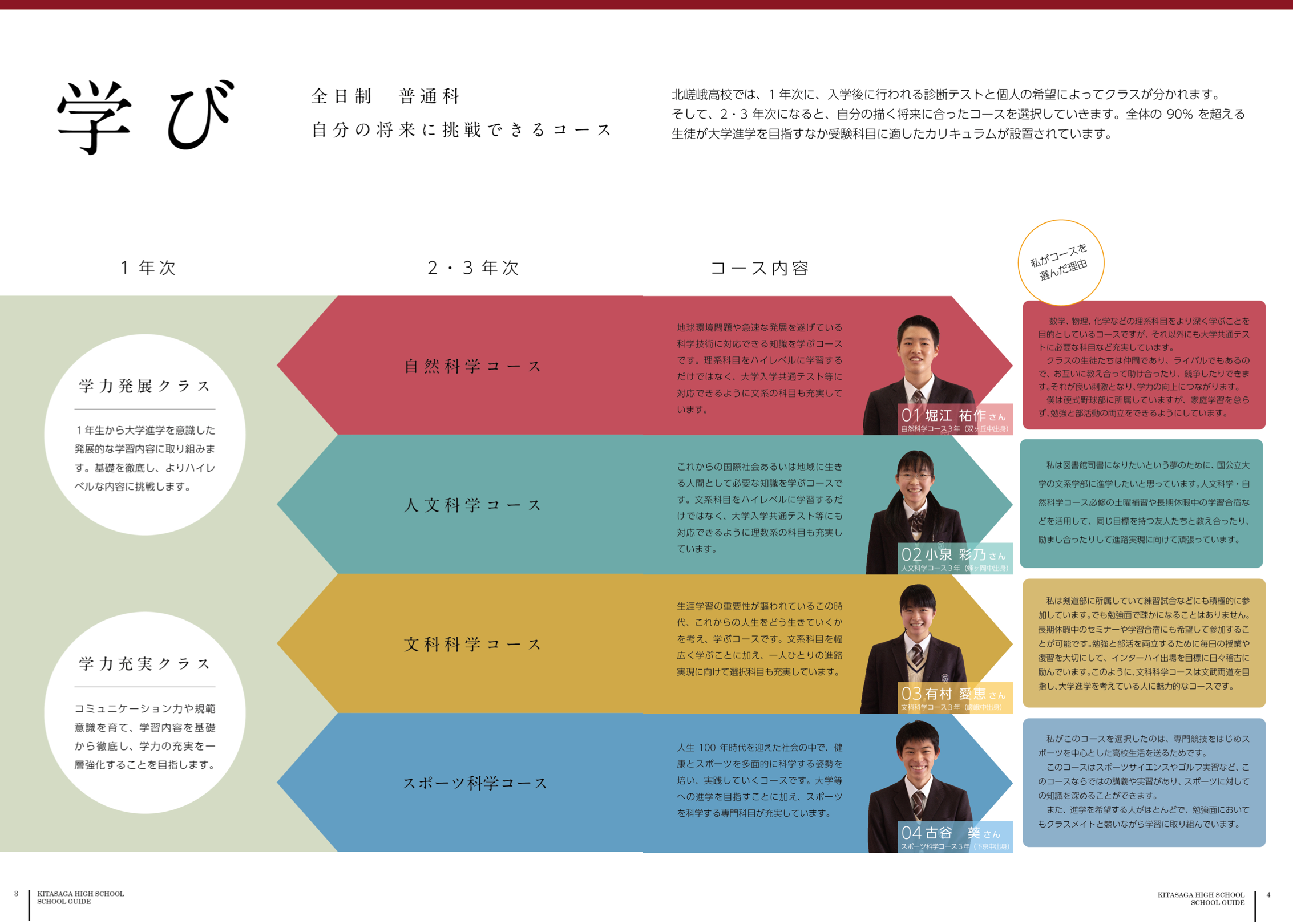 学び-各クラス・コース編成.png
