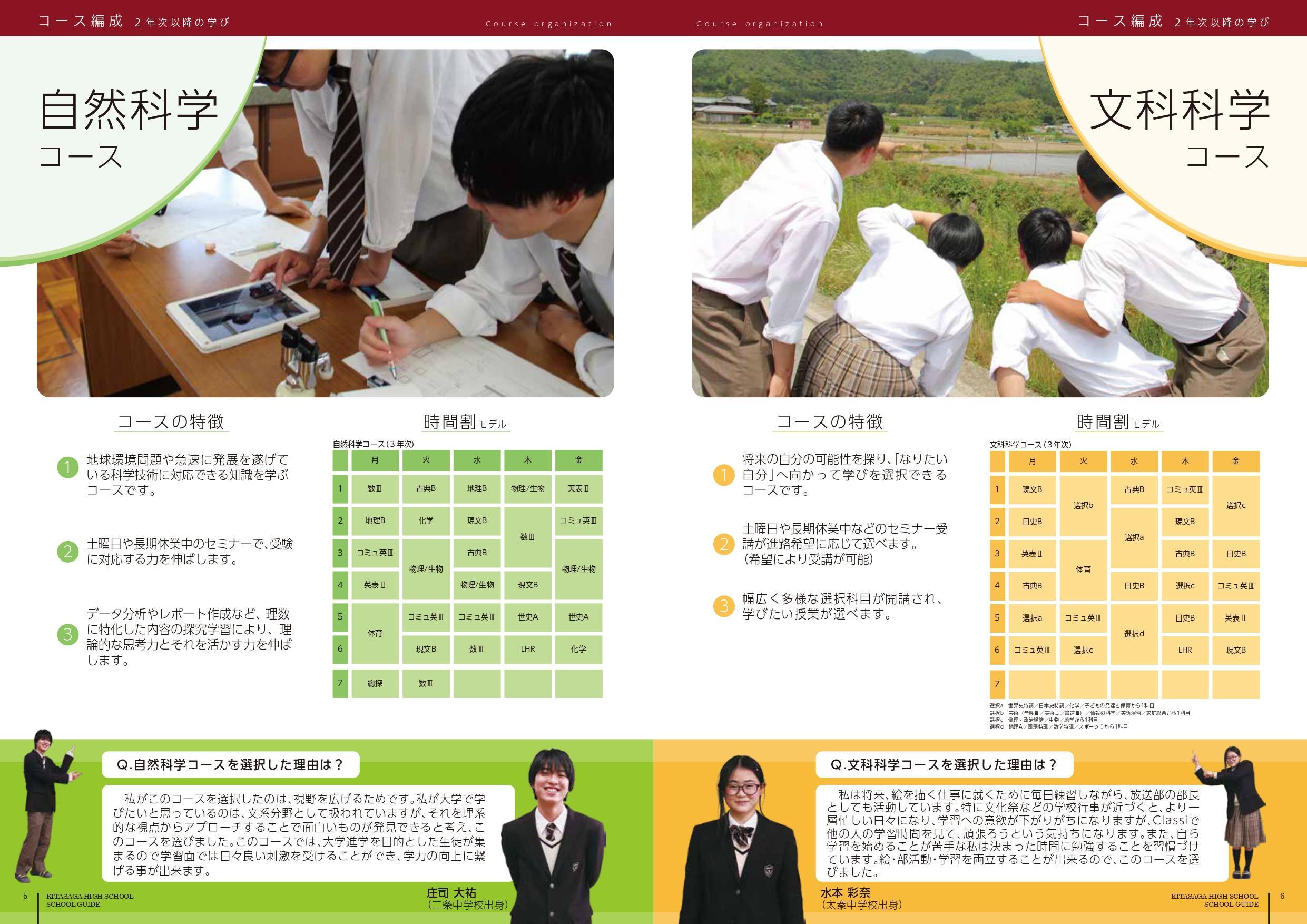 北嵯峨高校-スクールガイド2022-v6-2_page-0004.jpg