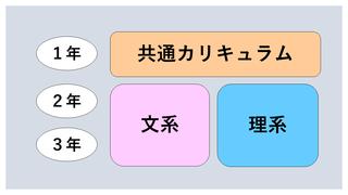 普通科コース.png