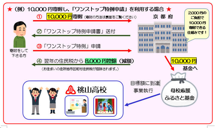 furusatojigyou2.jpg