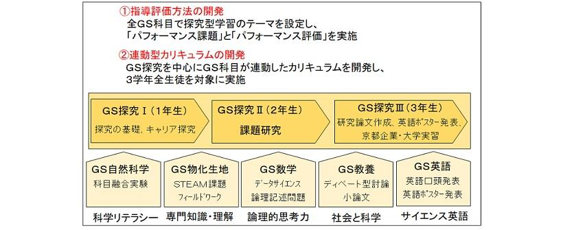 (1)GS深化.jpg