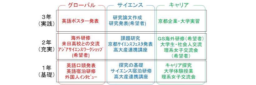 (2)GS人材育成プログラム.jpg