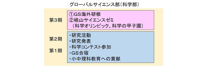 (3)GS部.jpg