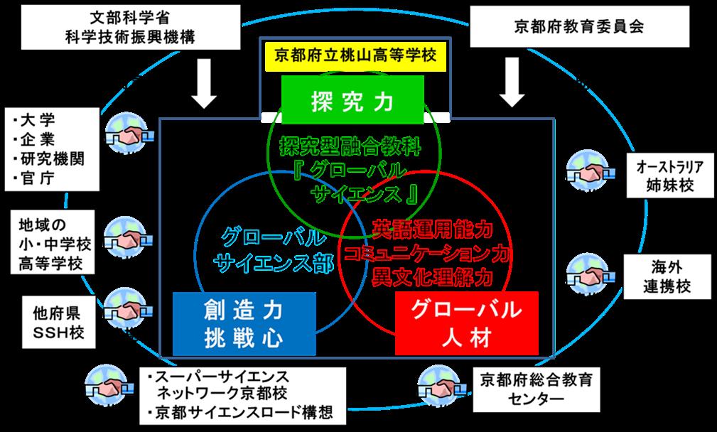 SSH2-gaiyou1.png