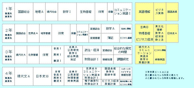 sesa_katei.jpg