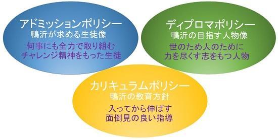 3つのポリシー.jpg