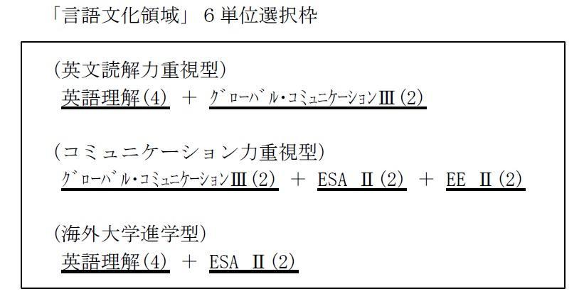 言語文化領域選択.jpg