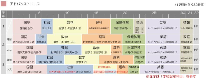 2017-アドバンストカリキュラム改.png