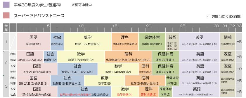 2017-スーパーアドバンストカリキュラム改.png